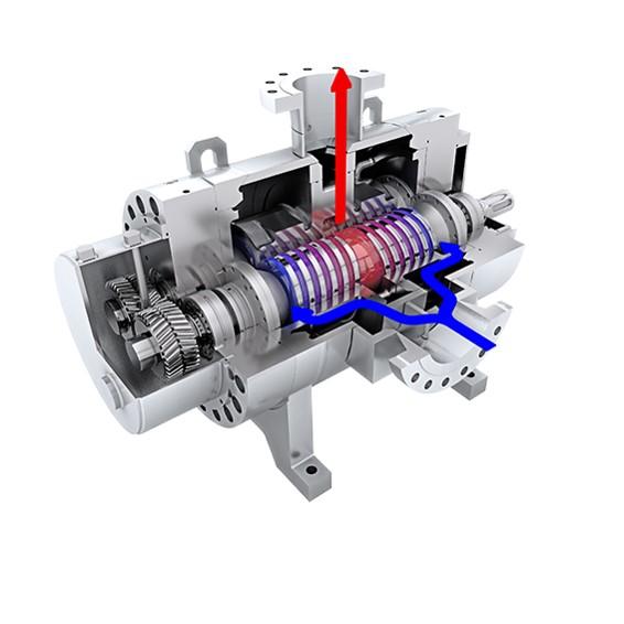 Multiphase pumps - Delta-p